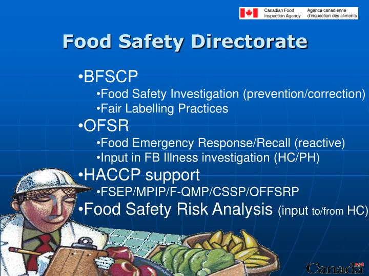 Food Safety Directorate