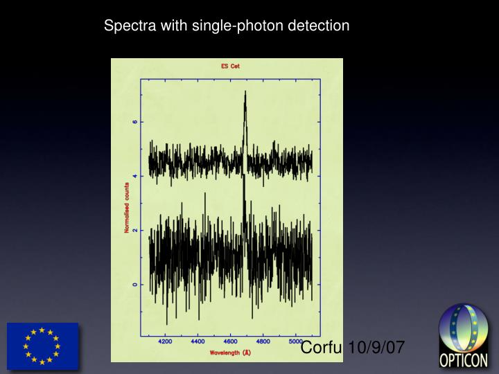 Spectra with single-photon detection