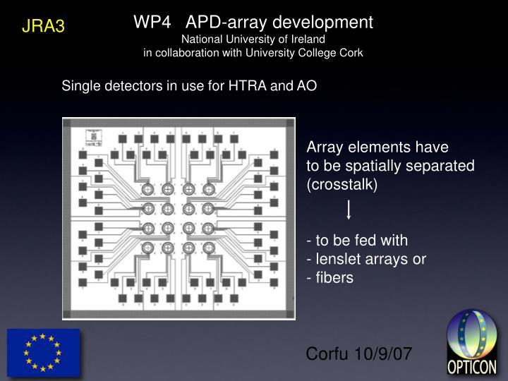 WP4   APD-array development