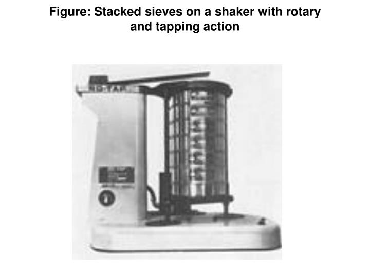 Figure: Stacked sieves on a shaker with rotary