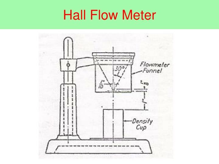 Hall Flow Meter