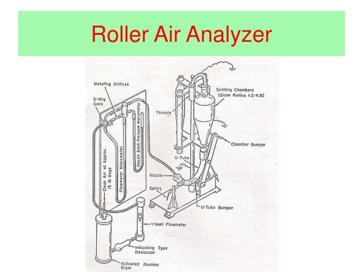 Roller Air Analyzer