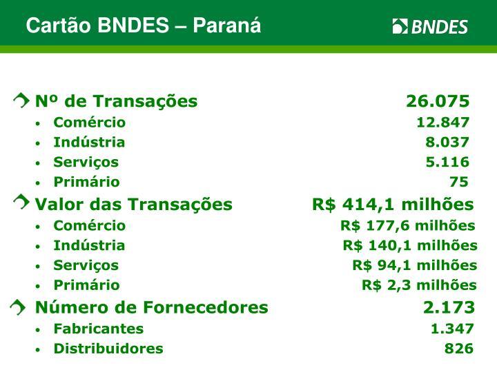 Cartão BNDES – Paraná