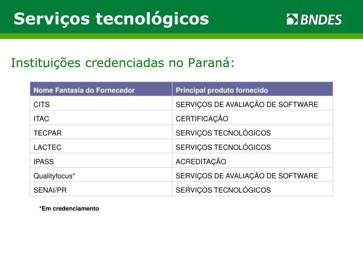 Instituições credenciadas no Paraná: