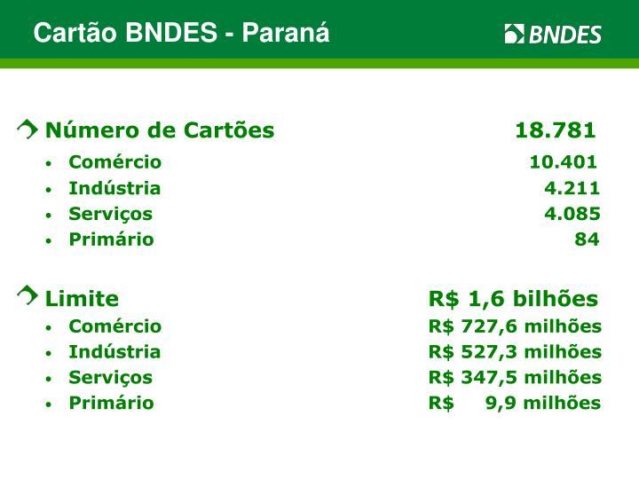 Cartão BNDES - Paraná