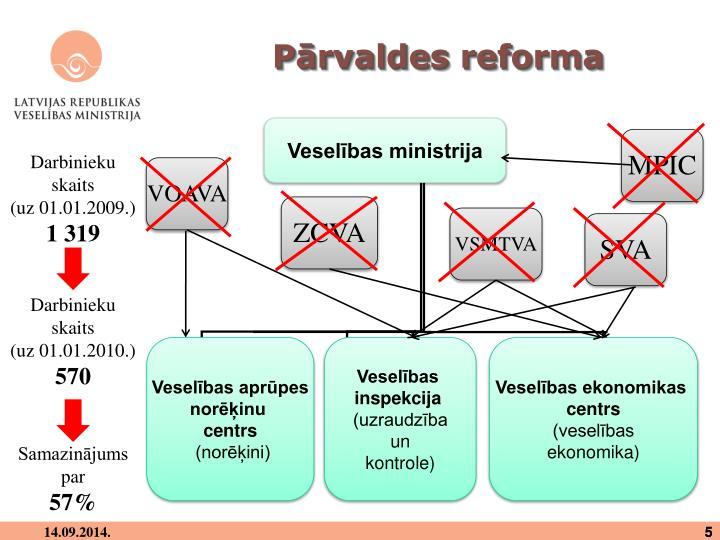 Pārvaldes reforma