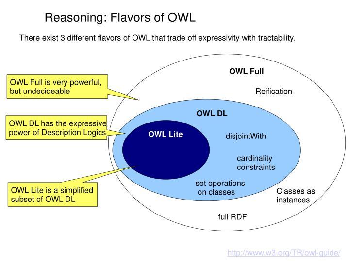 Reasoning: Flavors of OWL