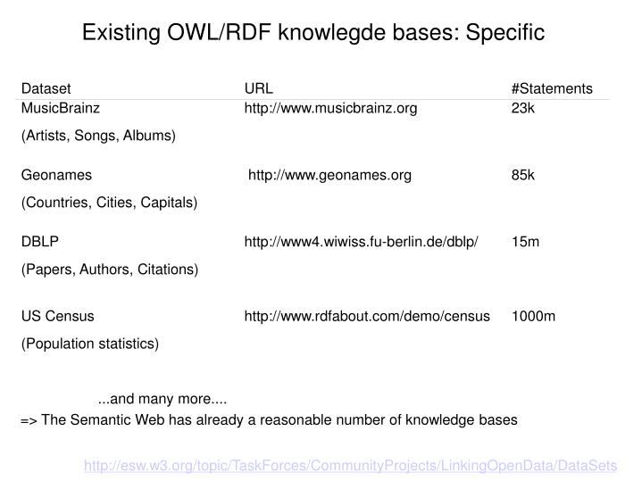 Existing OWL/RDF knowlegde bases: Specific