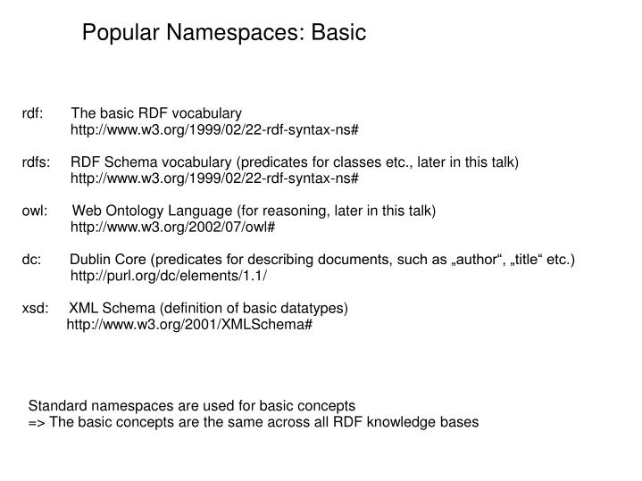 Popular Namespaces: Basic