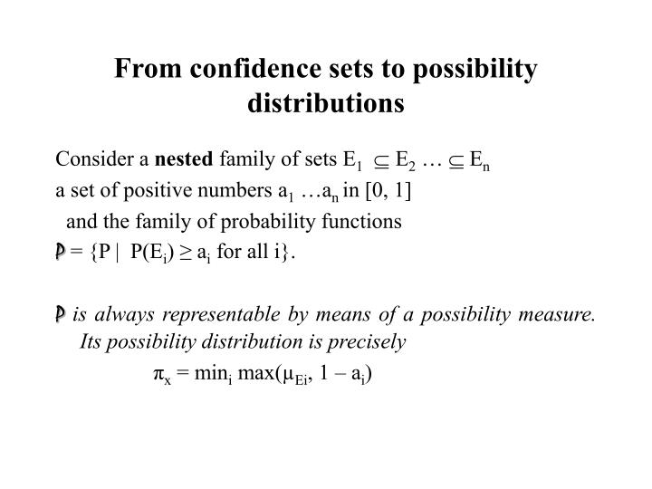 From confidence sets to possibility distributions