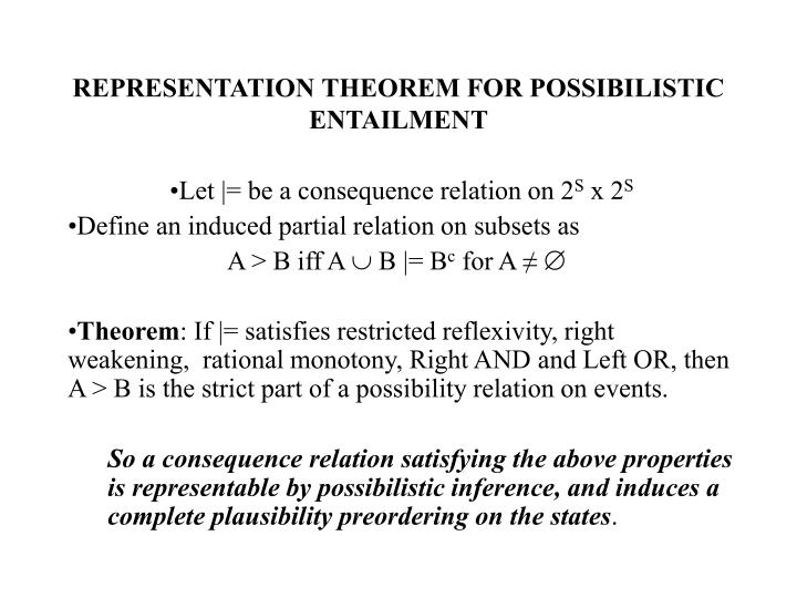 REPRESENTATION THEOREM FOR POSSIBILISTIC ENTAILMENT