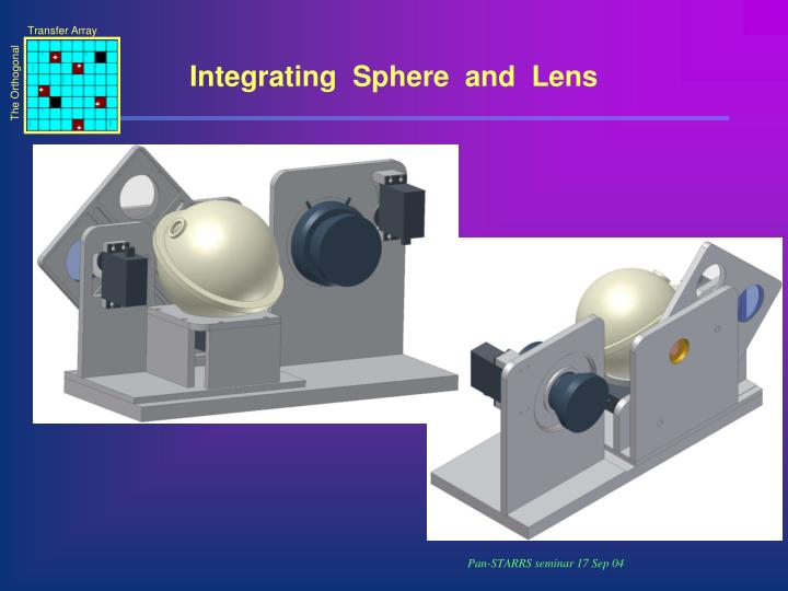 Integrating  Sphere  and  Lens