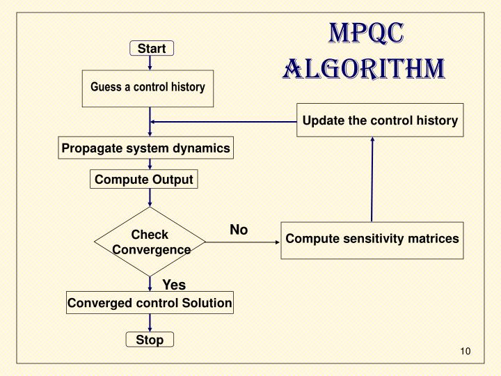 MPQC algorithm