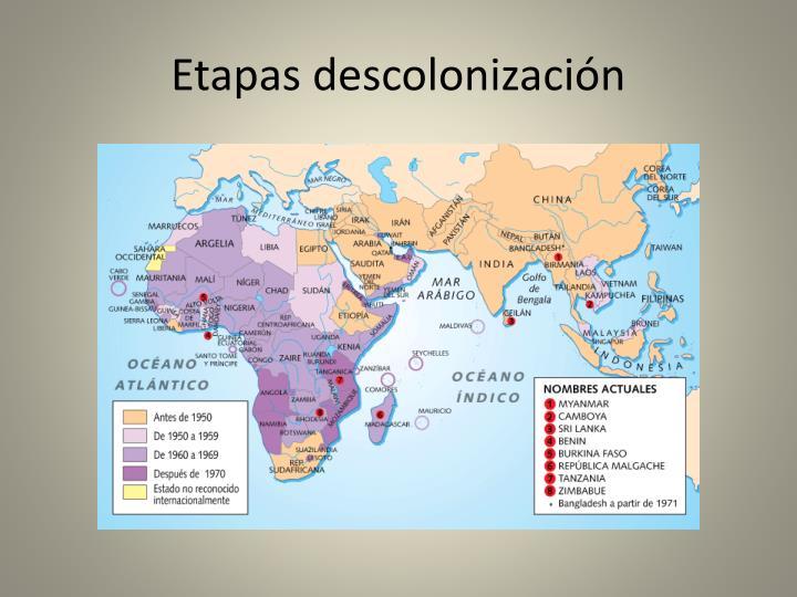 Etapas descolonización