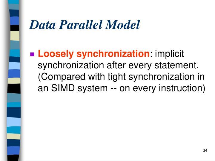 Data Parallel Model