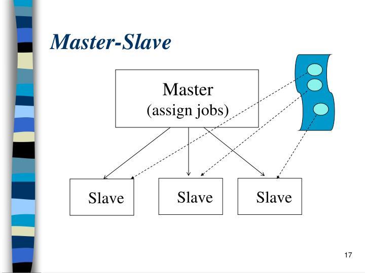 Master-Slave