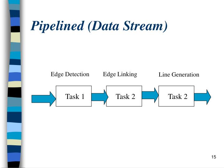 Pipelined (Data Stream)
