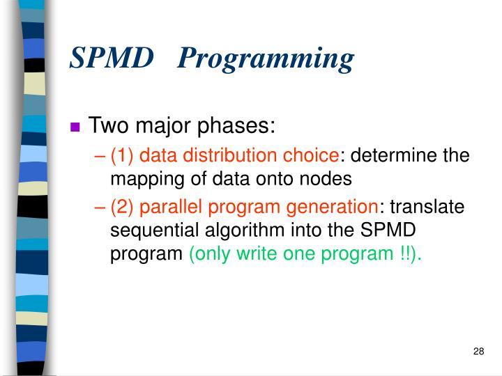 SPMD   Programming