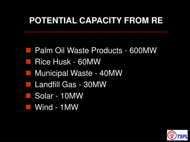 POTENTIAL CAPACITY FROM RE