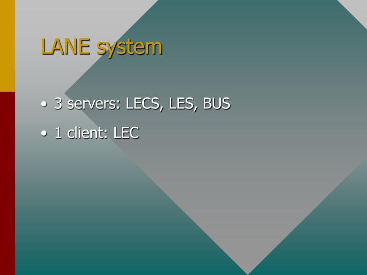 LANE system