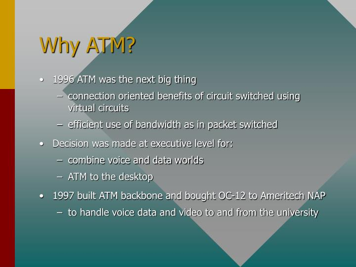Why ATM?