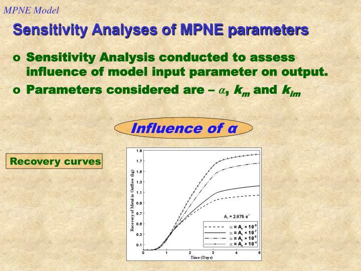 MPNE Model