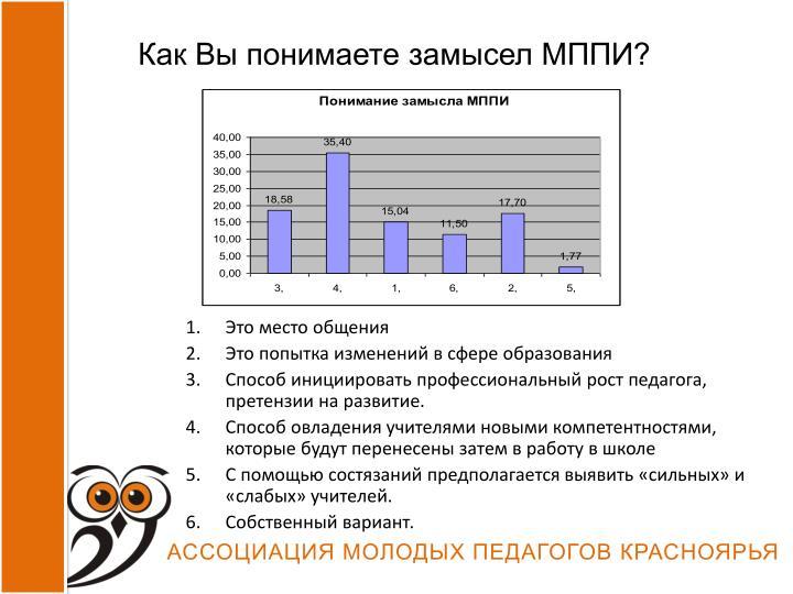 Как Вы понимаете замысел МППИ?