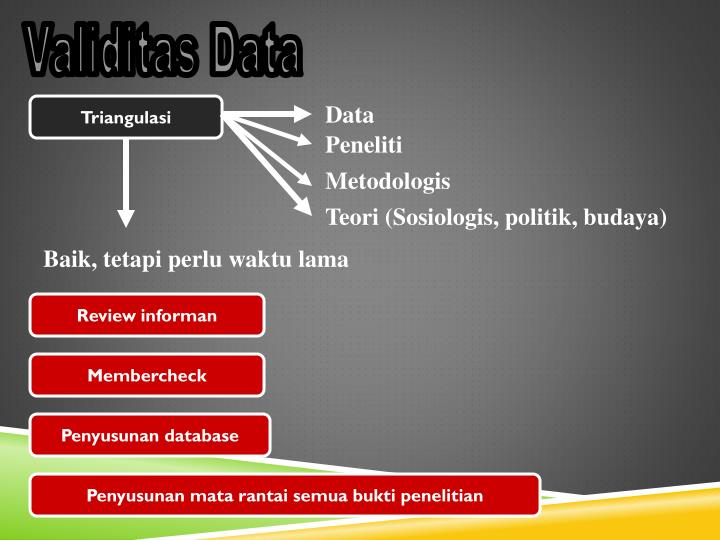 Validitas Data