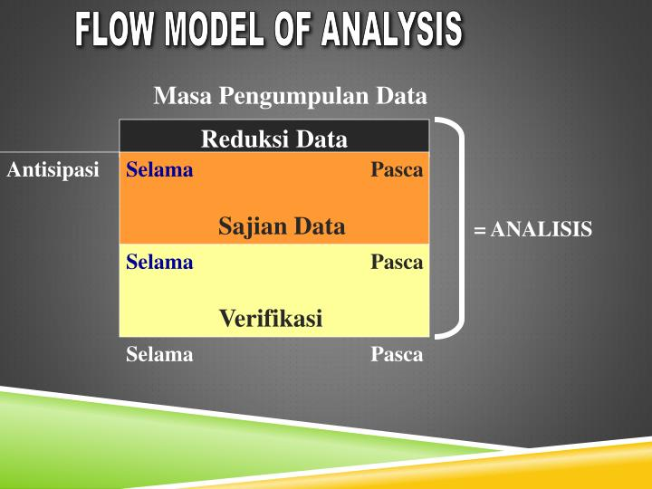 FLOW MODEL OF ANALYSIS