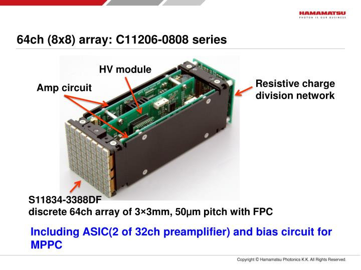 64ch (8x8) array: C11206-0808 series