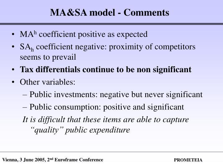 MA&SA model - Comments