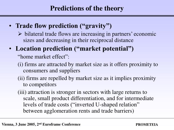 Predictions of the theory