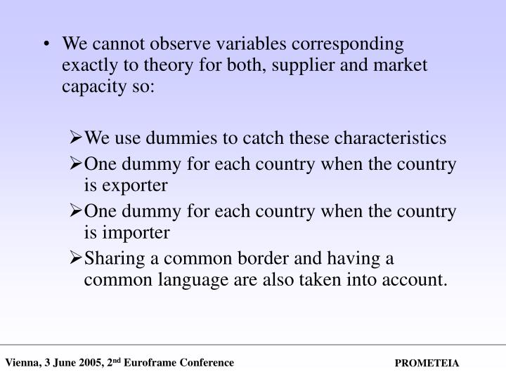 We cannot observe variables corresponding exactly to theory for both, supplier and market capacity so: