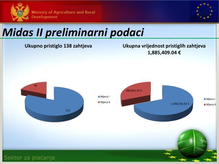 Midas II preliminarni podaci