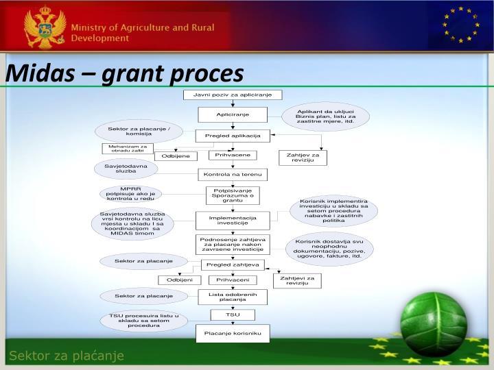 Midas – grant proces