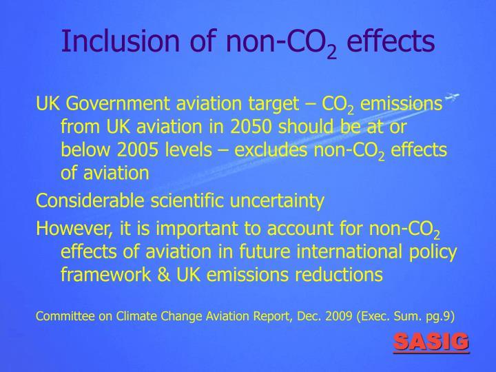 Inclusion of non-CO
