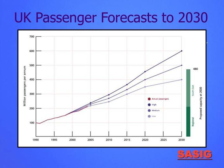 UK Passenger Forecasts to 2030