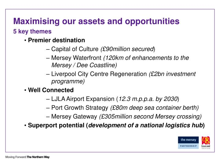 Maximising our assets and opportunities