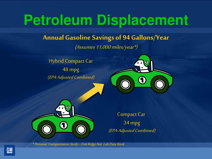 Petroleum Displacement