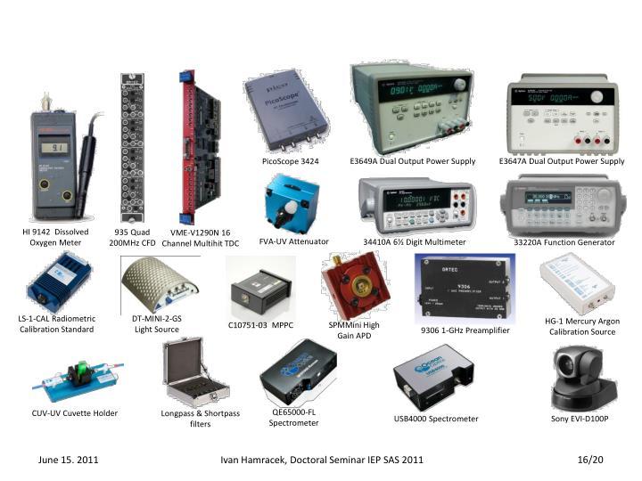 E3649A Dual Output Power Supply