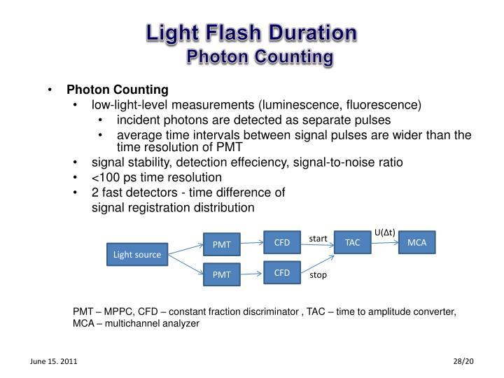 Light Flash Duration