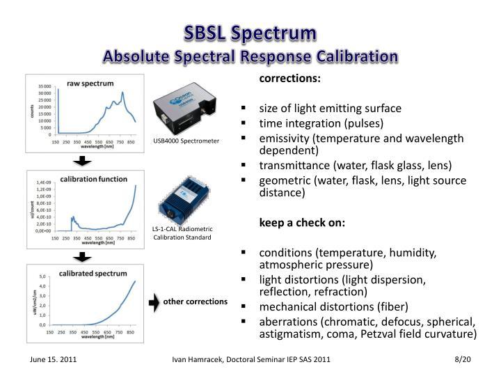 SBSL Spectrum