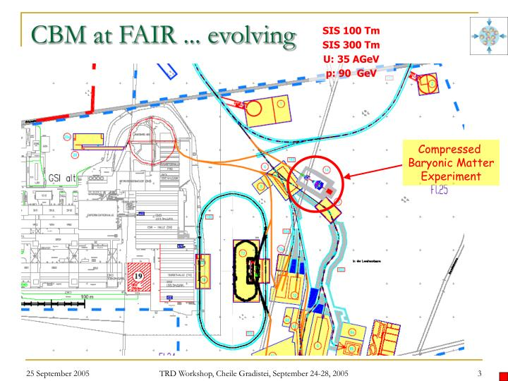 CBM at FAIR ... evolving