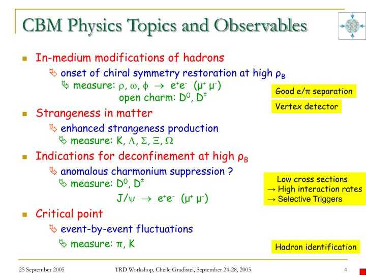 CBM Physics Topics and Observables