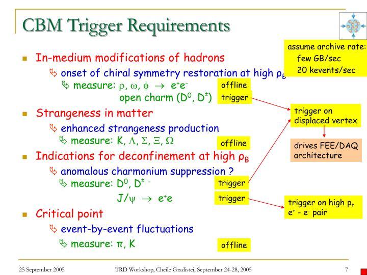 CBM Trigger Requirements