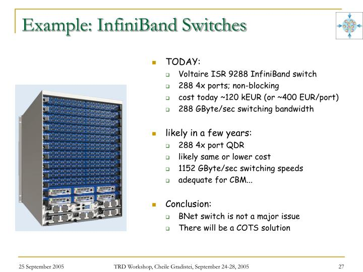 Example: InfiniBand Switches