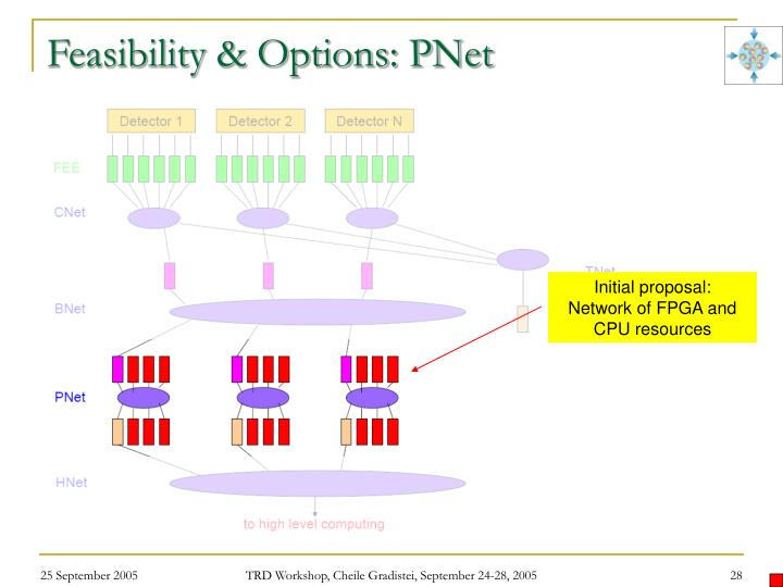 Feasibility & Options: PNet