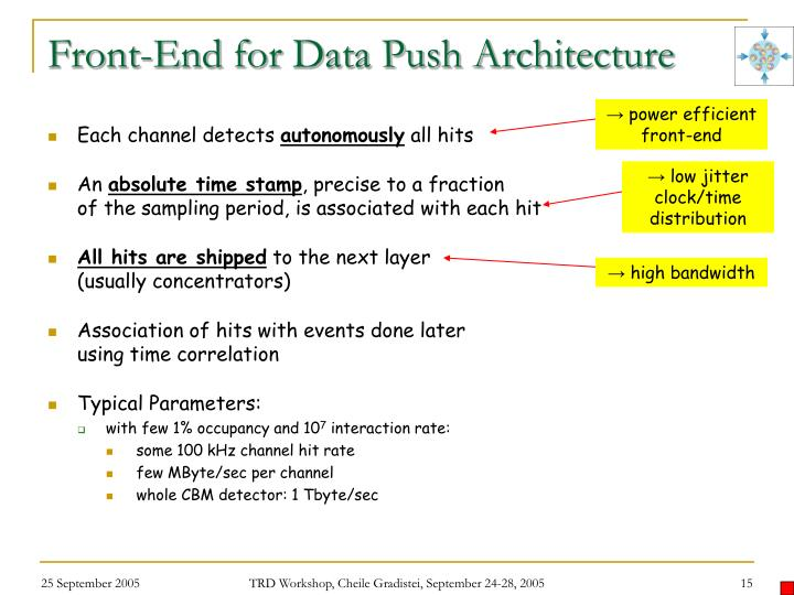 Front-End for Data Push Architecture