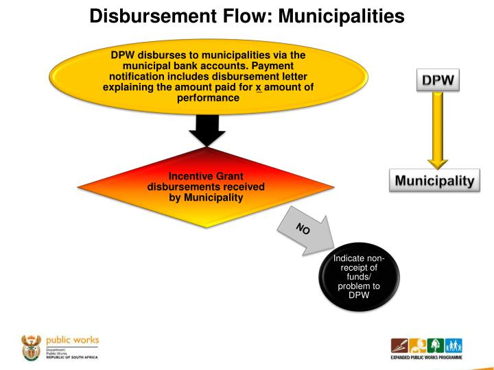 Disbursement Flow: Municipalities