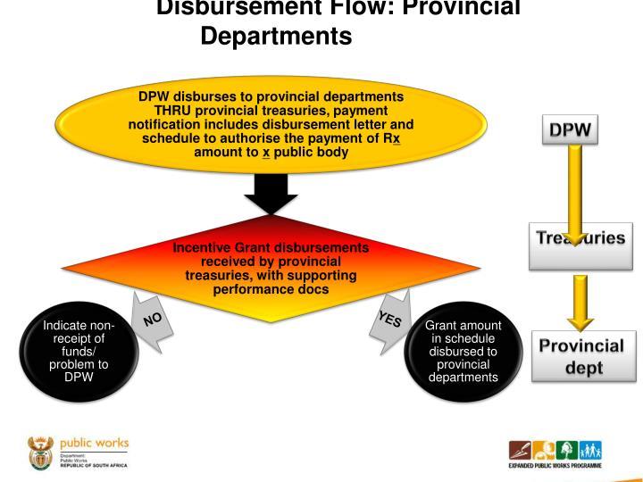 Disbursement Flow: Provincial Departments